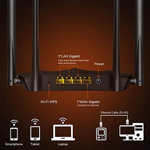 TENDA AC8 4 PORT AC1200 5 GHZ 4*6DBI GIGABIT KABLOSUZ ROUTER